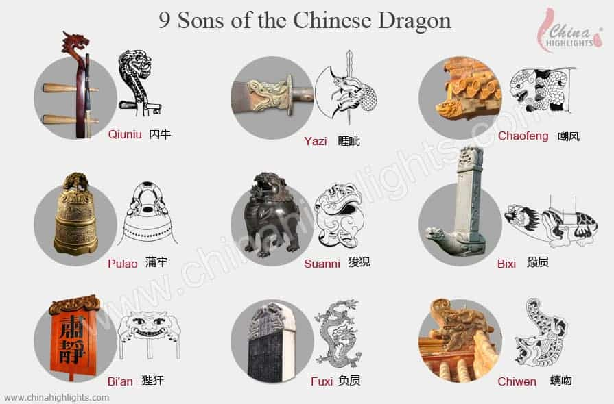 Chinese lucky symbols and their meanings